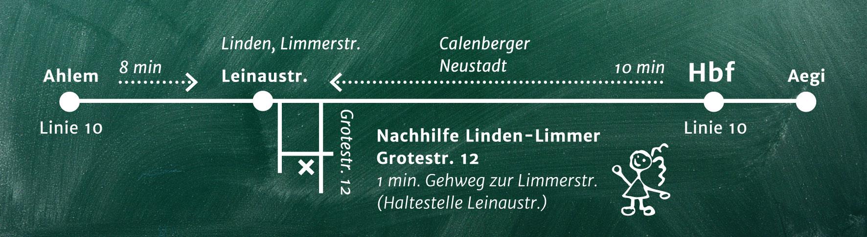 Nachhilfe Hannover Ahlem und Calenberger Neustadt Hannover